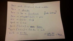 leitfaden-e-book-formatierung-alt